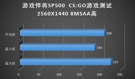 玩家首选 游戏悍将SP500电源评测RYZEN电竞主机