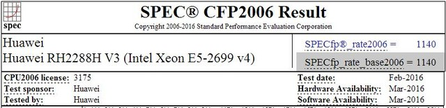 最美服务器:华为2288H V3破SPEC记录