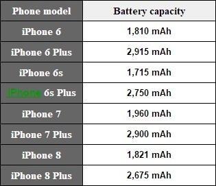 对比有伤害 iPhoneX竟是历代16款中最厚