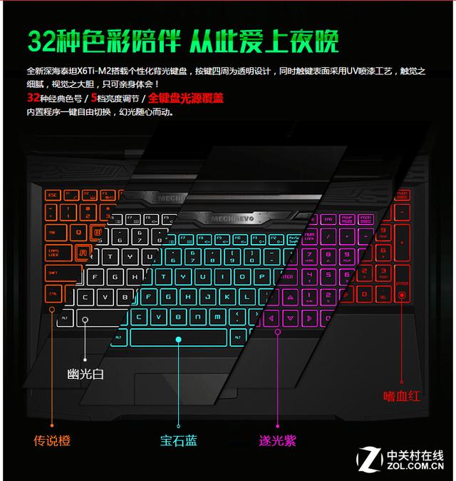 多彩个性升级 机械革命MR X6TI M2评测