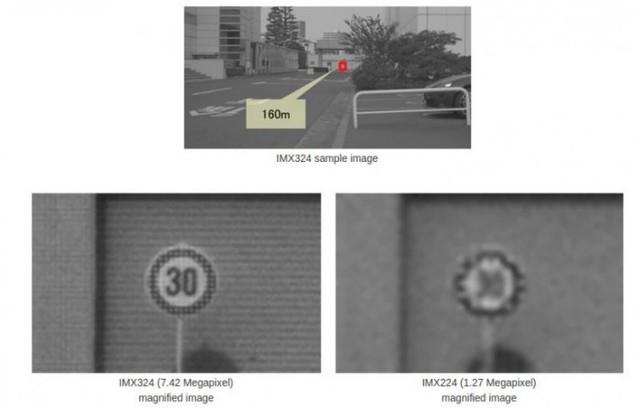 索尼推最新IMX324传感器:捕获160米外目标