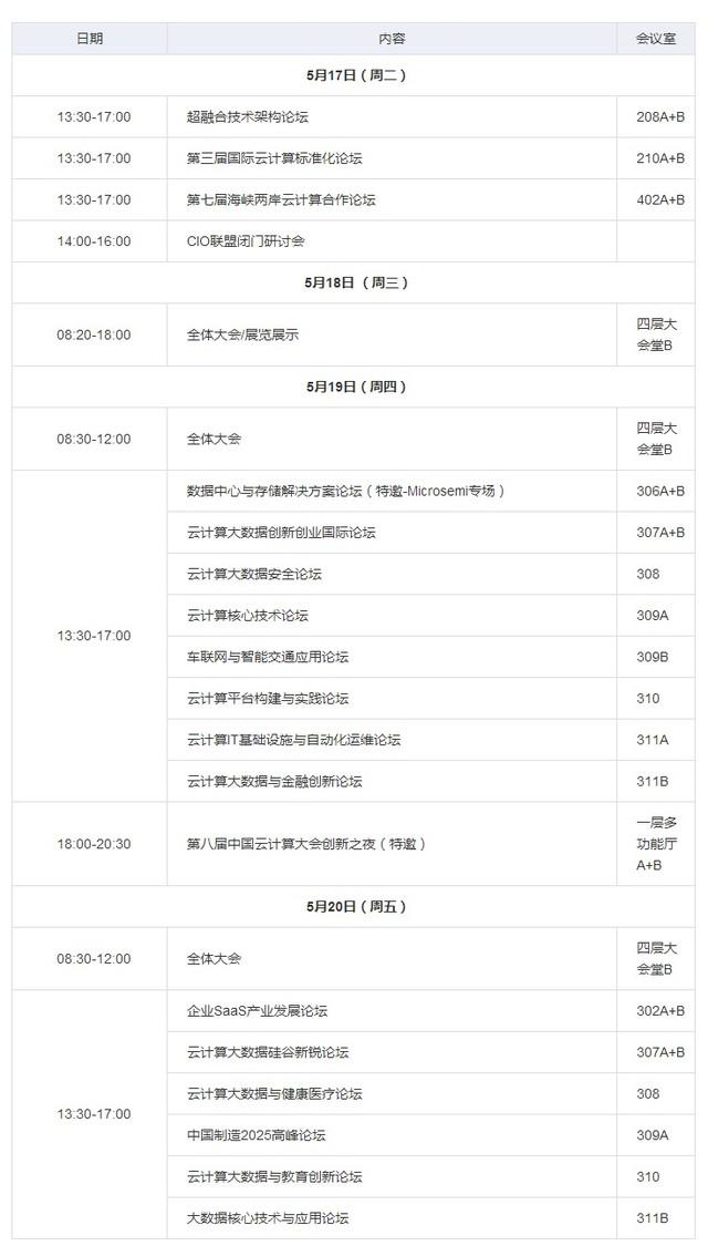 第八届中国云计算大会整体日程安排