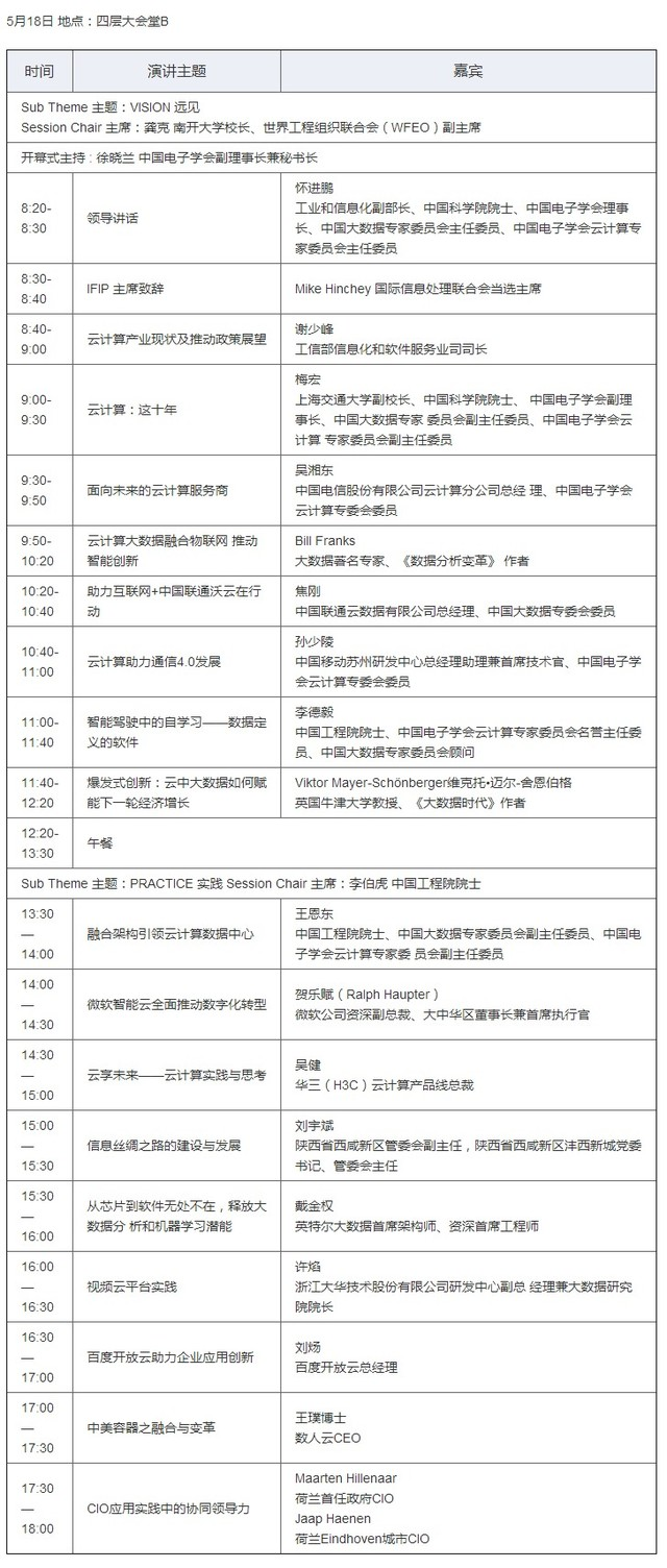 第八届中国云计算大会:主会演讲嘉宾介绍