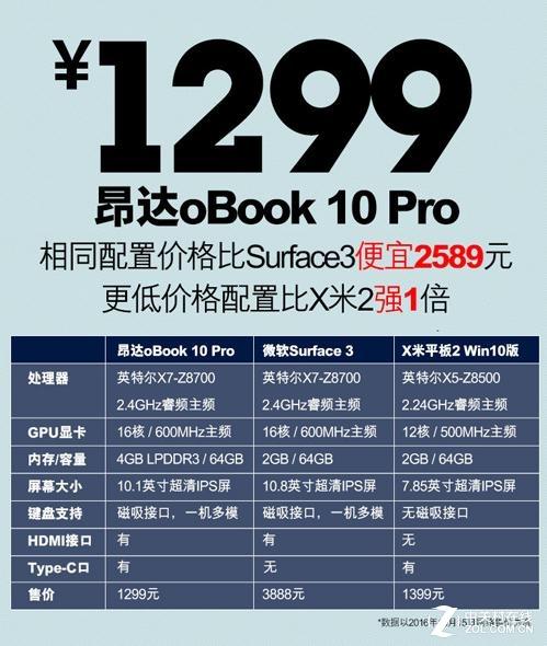 现货抢跑双11 昂达oBook10Pro首发299元