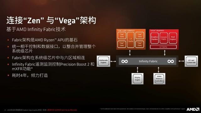 AMD 8代APU性能测试:Intel核显、NV弱鸡独显噩梦