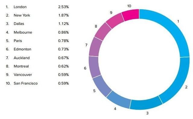 桌面FDM商用SLS 3D打印报告揭示主流