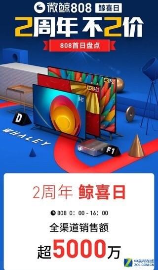 微鲸2周年销售额超5000万 众咖抱团庆生