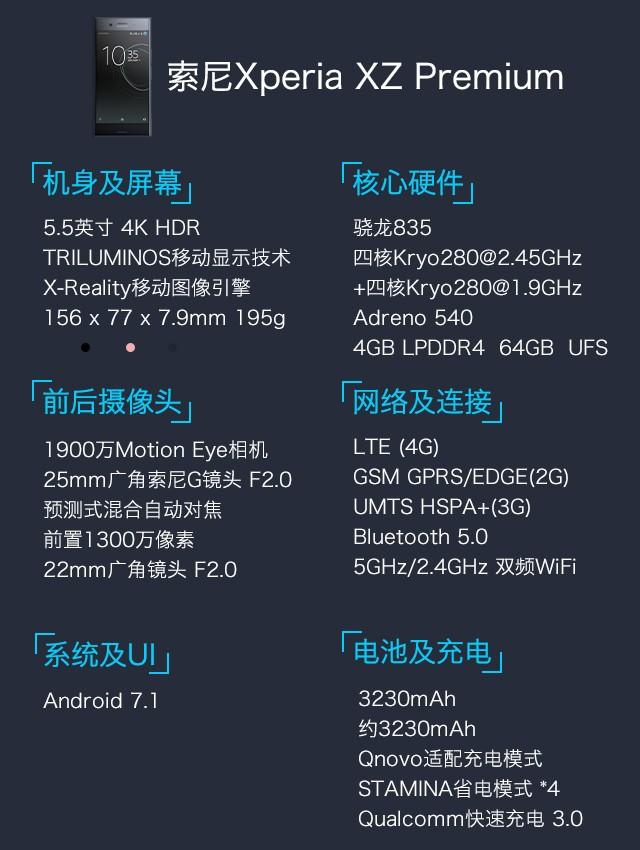 索尼XZ Premium评测:长相妖艳实力无死角