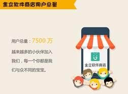 金立软件商店Q1数据报告:用户增量强劲