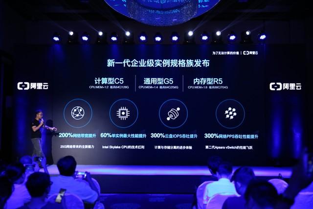 阿里云发布新一代ECS企业级产品家族