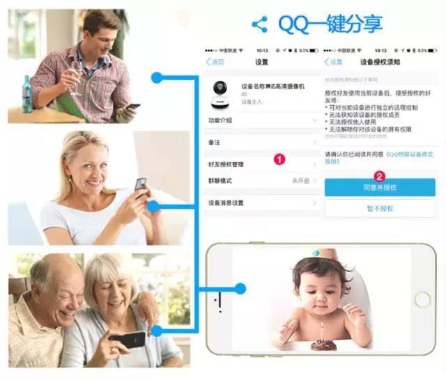 qq2010隐藏摄像头_腾达新品qq物联摄像头c60 加密传输实时监控