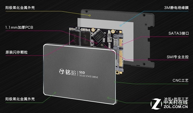 旧机焕发新生 铭瑄A6L SSD 128GB热售