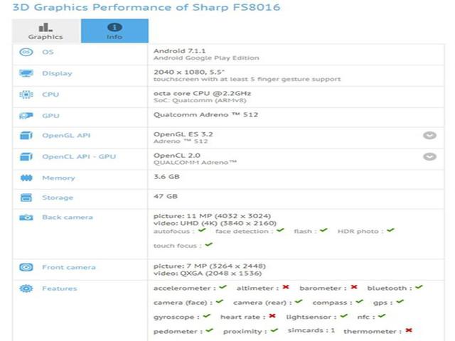 夏普骁龙660新机曝光:分辨率让人看不懂