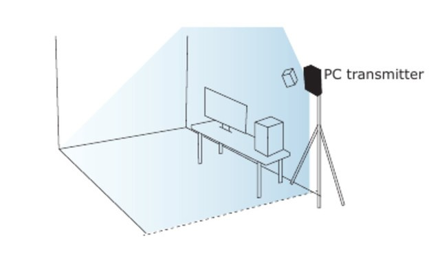 TPCast的PC发射器和电池均通过FCC认证