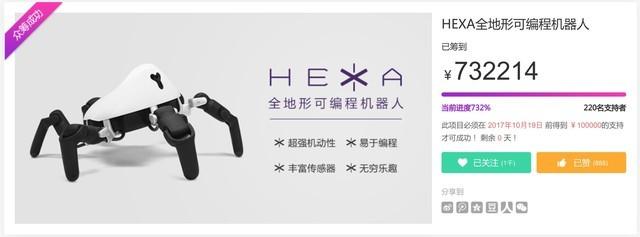 引领机器人创新 HEXA京东众筹完美收官