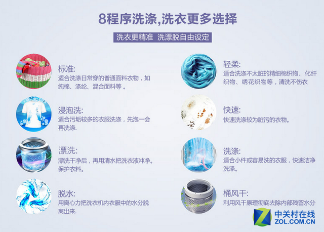 经济实用选波轮 TCL洗衣机钜惠不到千元