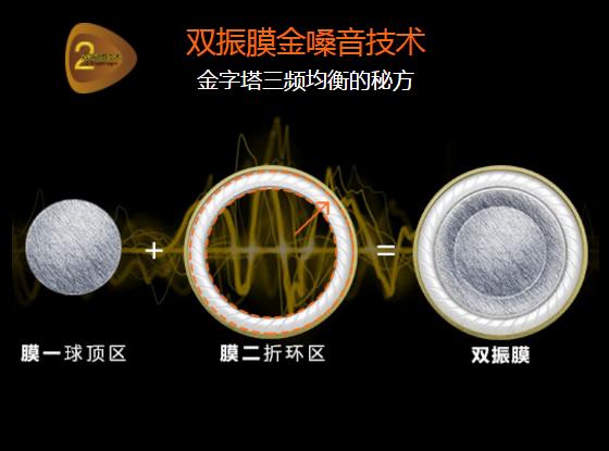 魔磁M550双振膜金嗓音,缔造传奇音质