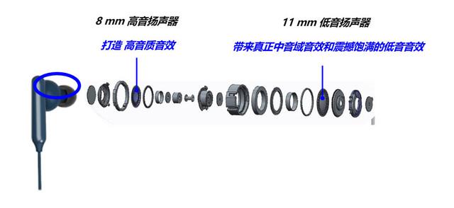 剪断运动束缚 三星U Flex运动耳机开售