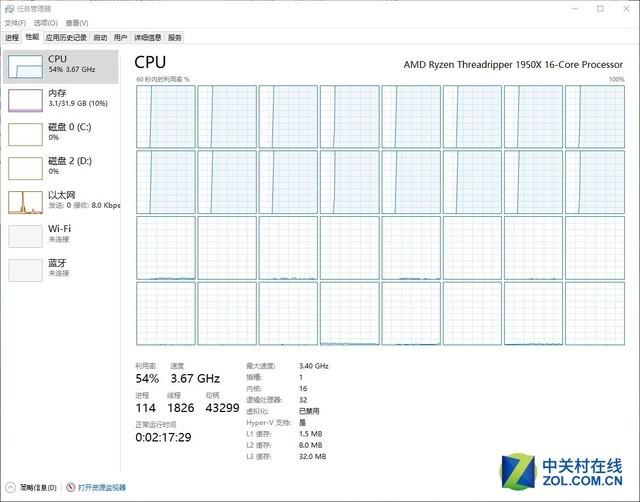 乘胜追击 AMD 锐龙 Threadripper 首测
