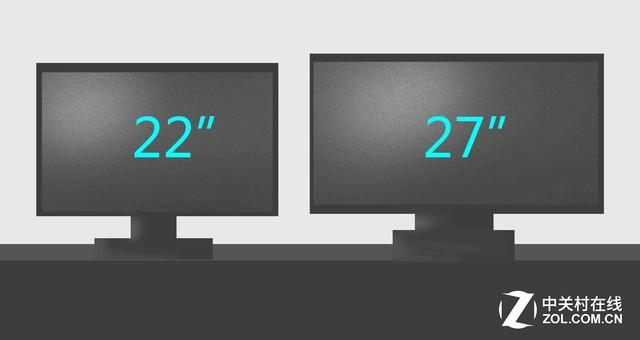 """这些升级不实用 显示器的发展""""超速""""了?"""