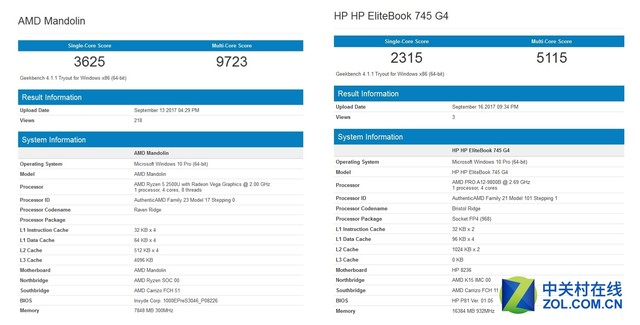 效能达上代3倍 AMD 8代APU或年底登场