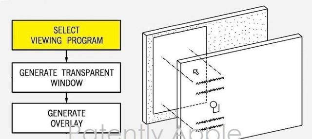 Mac也能用AR 苹果增强现实显示屏获专利