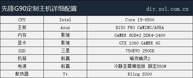 百元抢千元券 购买先锋G90主机省钱攻略