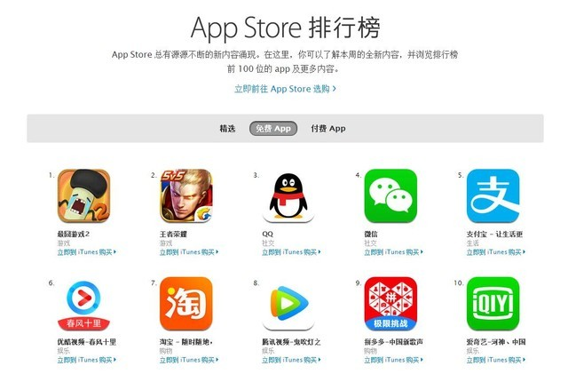王者荣耀被超越 《最囧游戏2》勇夺榜首