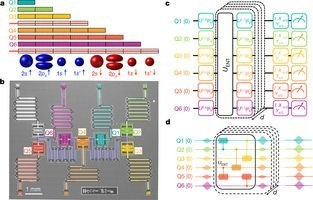IBM研发新算法 商用量子技术或可期