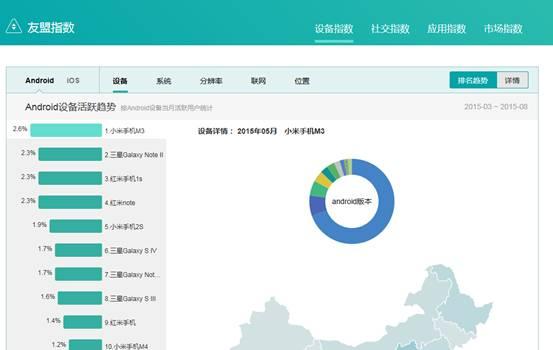 红米Note2满月超200万台销量傲视群雄