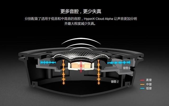 探秘双音腔电竞耳机:HyperX Cloud Alpha