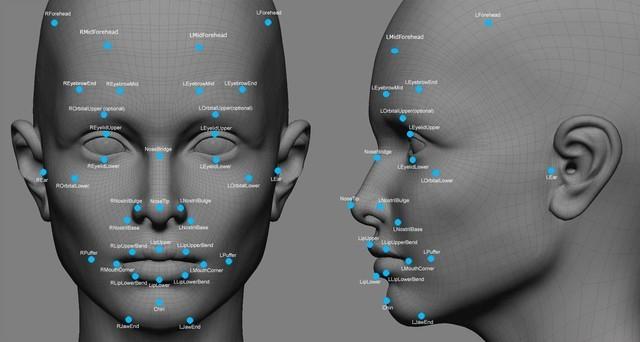 面部识别技术带来的新的风险和好处