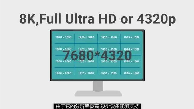 用了都说好 HD、4K刨底儿全解析