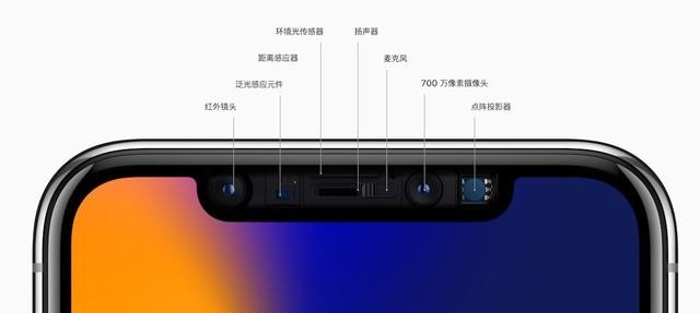 苹果否认iPhone X降低精度保产能说法