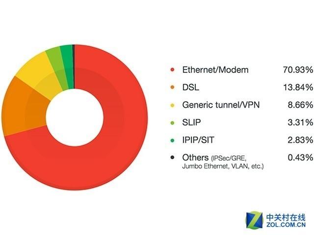 欧洲连网设备集体沦陷? 暴露威胁超千万台