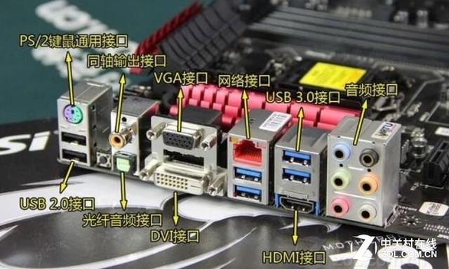 装机不求人 解析装机硬件搭配技巧(2)