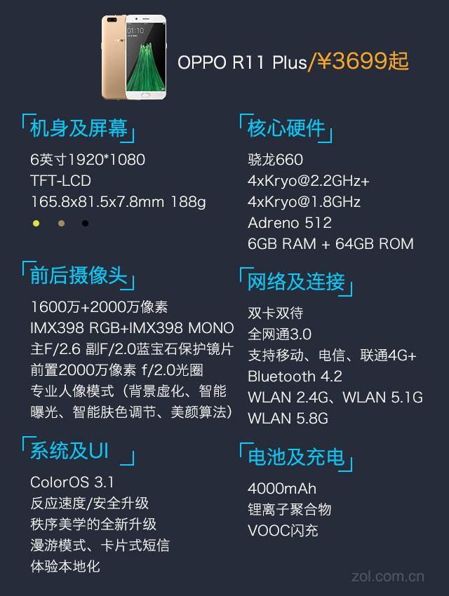 "OPPO R11 Plus评测:这部手机""大""的666"