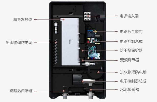 燃气热水器的内部构造-燃气电热水器节能又舒适 燃气热水器 家电厨卫