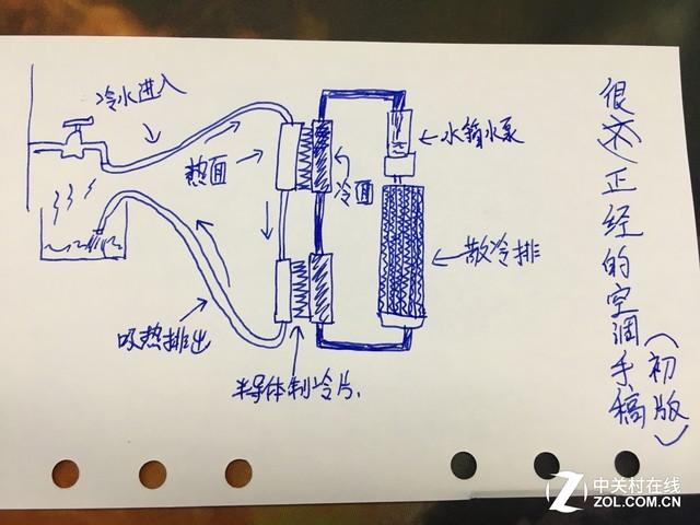 自制半导体空调 编辑奋力抵抗北京酷暑