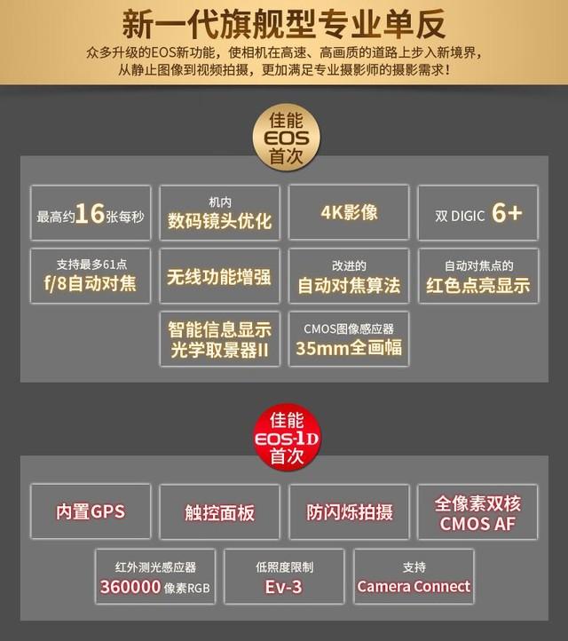 旗舰型专业单反 佳能1DX Mark II团购