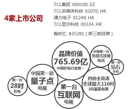 TCL显示器,三年免费上门服务