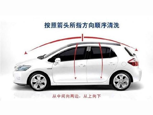车漆如皮肤需要洗养护 先过了清洗这一关