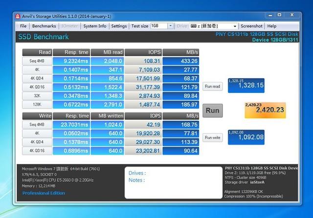 卡顿终结助力各平台!PNY CS1311b SSD