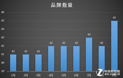 2016 Q3中国交换机市场:国产品牌围剿老大哥
