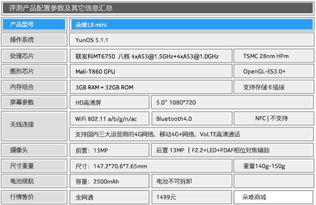 朵唯L9 mini全面评测:不只有1300万自拍