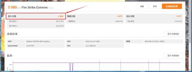 盈通RX480-8G D5游戏高手TOP震撼上市