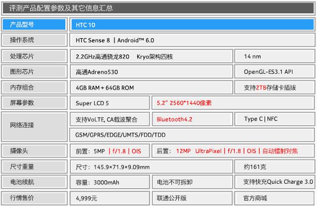 拍照表现是亮点 骁龙820版本HTC 10评测