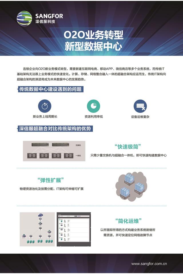 中国连锁业O2O大会 深信服携解决方案助企业转型
