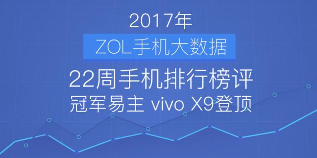 22周手机排行榜评:冠军易主vivo X9登顶