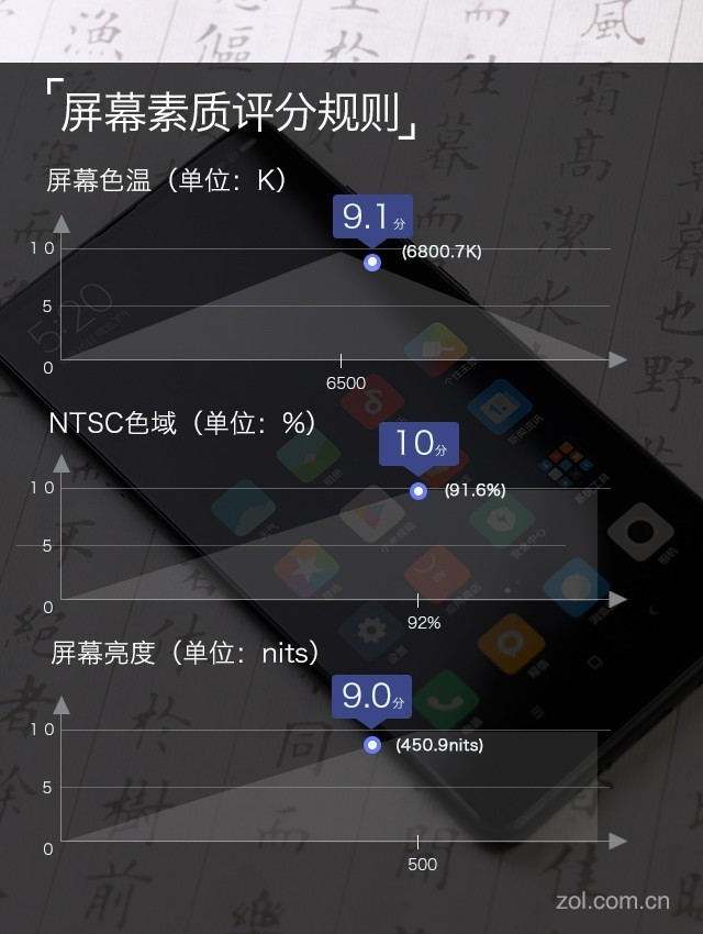 小米MIX 2评测:再用点心或许就是佳作
